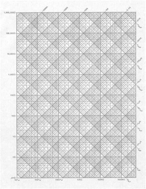 classic k amp e reactance frequency graph