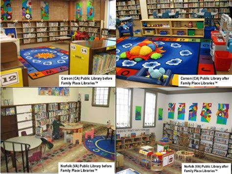 Floor Plan For Kindergarten Classroom supporting early literacy through language rich library