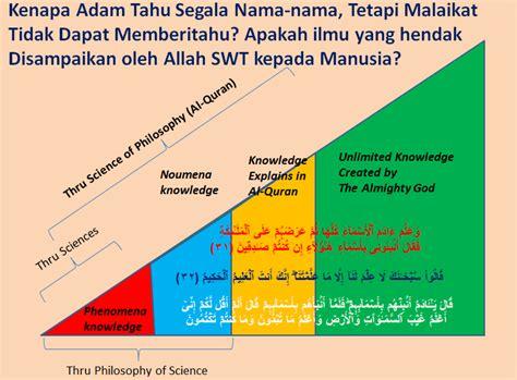 Llmu Dalam Perspektif Jujun S Suriasumantro kajian al quran kenapa nabi adam tahu tetapi malaikat tidak tahu
