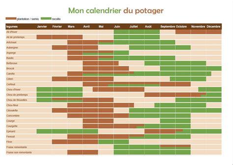 Calendrier Jardinage 2016 by Calendrier Du Potager Le Des Jardins Volpette