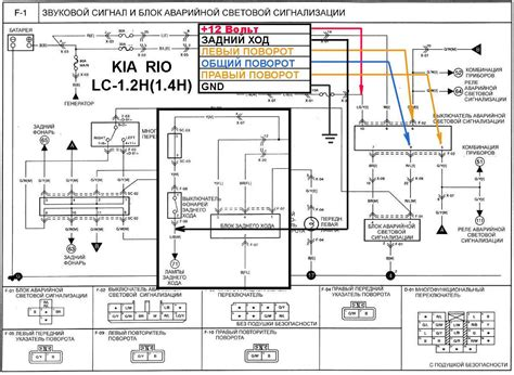 2001 kia sportage stereo wiring diagram schematic wiring
