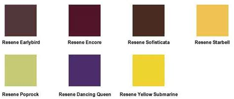 paint colour cues for 2008 from resene paints