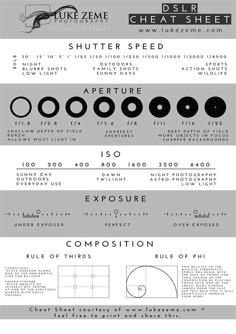 tutorial fotografi dslr pdf a quick and useful dslr manual photography cheat sheet