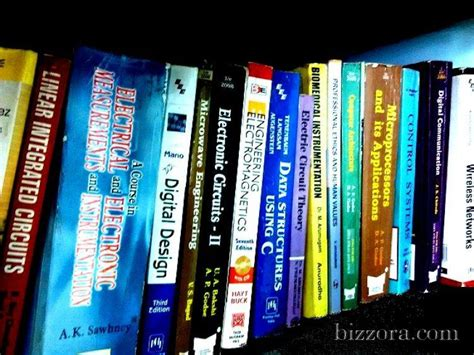 Mba Books by Degree Engineering Bsc Bcom Mcom Bba Mba Books On
