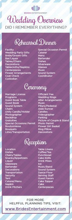 Wedding Rehearsal Checklist by Don T Forget A Single Detail For Your Wedding Rehearsal