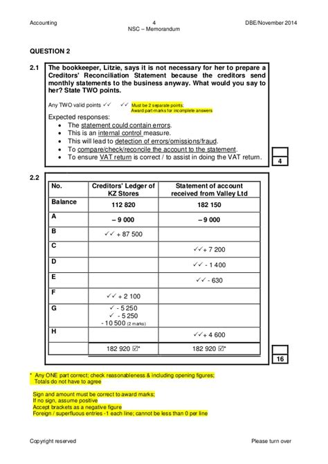 Accounting Grade 12 Past Paper 2014 Memorandum