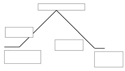 plot diagram template plot diagram