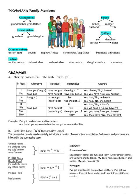 genitive case english exercises family genitive case have got worksheet free esl