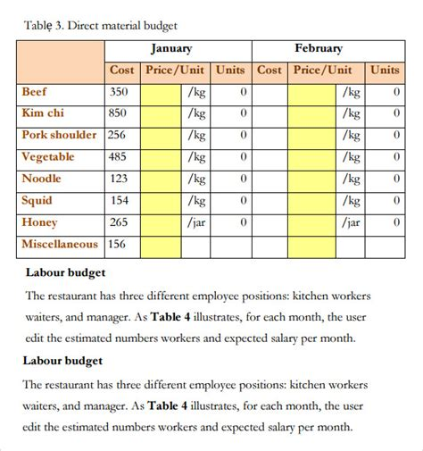 Restaurant Budget Template 6 Free Download For Pdf