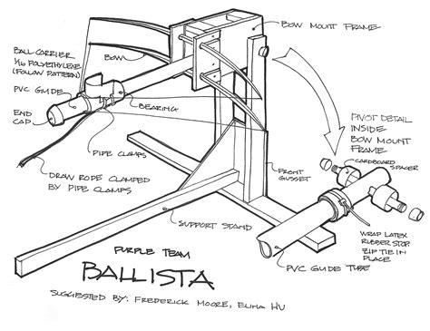 2 009 tennis ball launchers