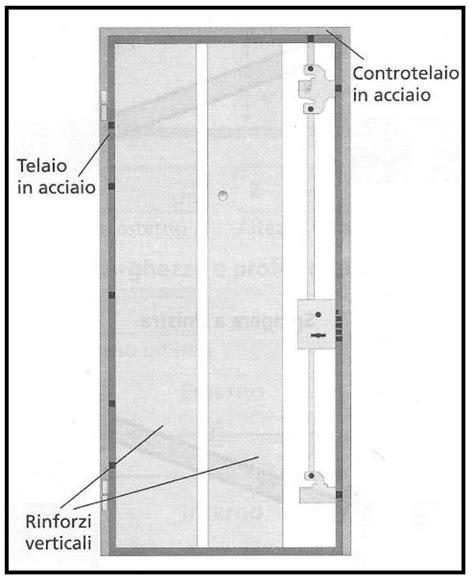 misure porte blindate prendere le misure esatte per una porta blindata