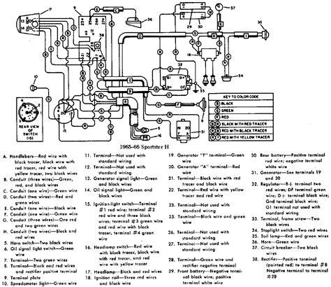 harley davidson softail custom  evo motor turn signals wiring diagram