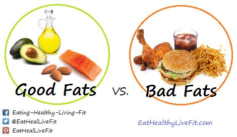 healthy fats vs unhealthy why is not always bad for you