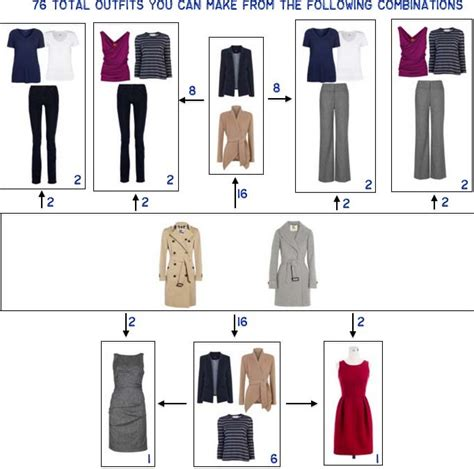 Minimalist Wardrobe by Principles Of A Practical And Functional Minimalist Wardrobe Save Spend Splurge