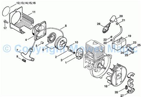 stihl fs 80 parts diagram stihl hs 80 parts diagram diafreetarget intended for
