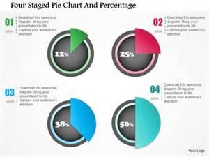 powerpoint template exles flow chart diagram templates diagram organizational chart