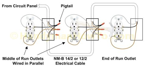 wiring a outlet in series free wiring diagrams