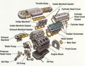 used toyota engine 1mzfe cylinder head gasket set buy