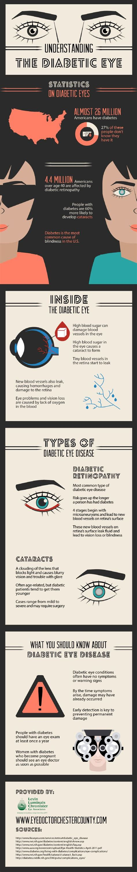 eye health dangers 531 best eye and health infographics images on