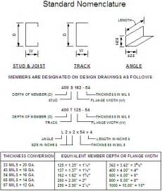 Standard Stud Wall Thickness by An Overview Of Cold Formed Steel Structures An Online