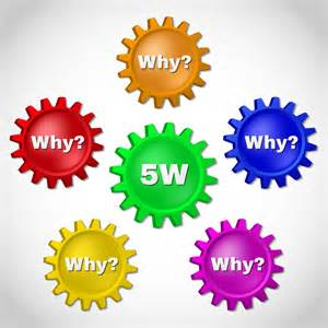 5 Whys Template Free by 5 Whys How To Find Fix Problems In Your Diet Fitness