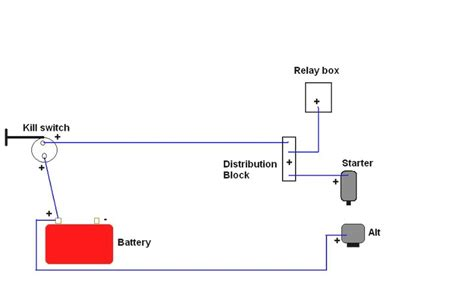 car kill switch wiring diagram wiring diagram with