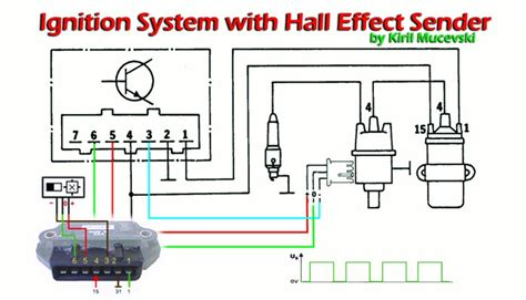 ignition system with effect sender linkedin