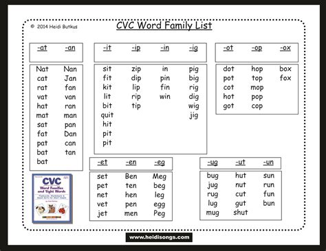 Cvc Word Family Worksheets by How To Teach Nonsense Words
