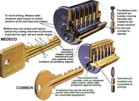 Picking A Door Knob Lock by Picking Locks The Beginners Guide To Lock Picking