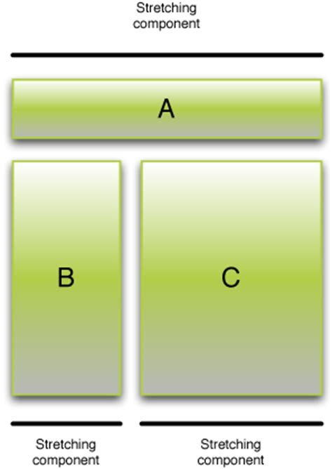android layout responsive design patterns for responsive android design dzone java