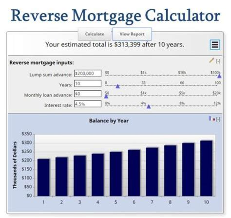 can you buy a house with a reverse mortgage free mortgage calculator mn the ultimate selection