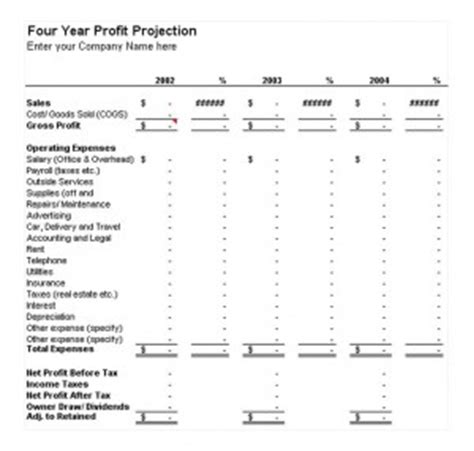 profit forecast template profit and loss profit and loss template
