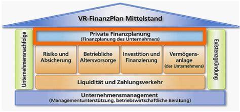 aachener bank filialen vr finanzplan mittelstand finanzplanung aachener