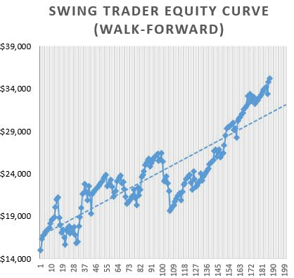 does swing trading work does swing trading work 28 images what is swing