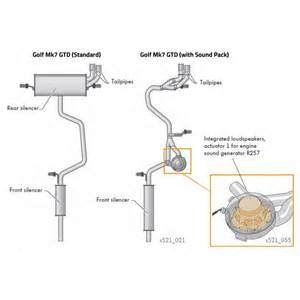 Vauxhall Zafira Exhaust System Diagram Vw Golf Gtd Mk7 Cat Back Sports Exhaust
