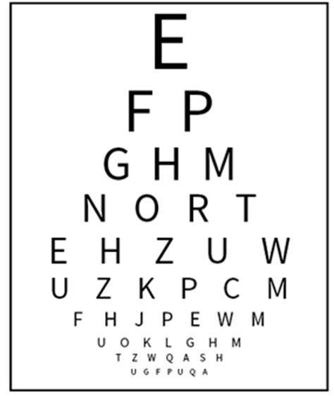 test vista test de la vista piixemto