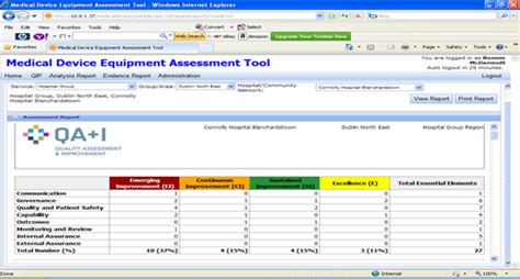 quality improvement report template device equipment quality assessment improvement