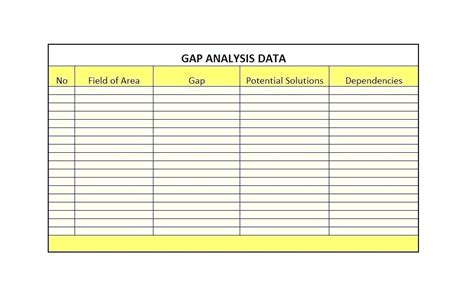 Software Requirements Template Excel Software Gap Analysis Template
