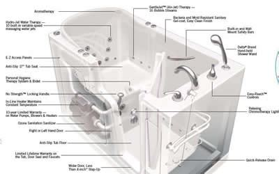 bathtub cutaway boomspeak your whole life s in front of you