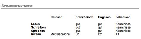 Lebenslauf Schweiz Sprachen Lebenslauf Oder Cv