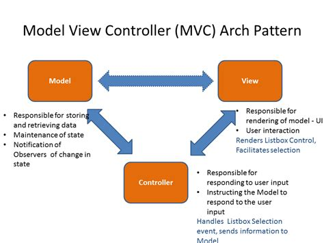 mvc pattern questions rails how to put few controllers on one page stack overflow
