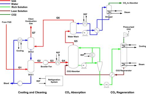 chiller process flow diagram water cooled chiller schematic diagram chiller water flow