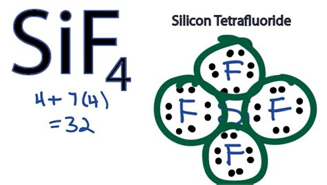 lewis diagram for silicon sif4 lewis structure how to draw the dot structure for