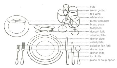 table place setting slave journeys essential slave skills formal dining