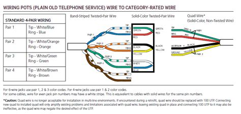 2 line phone wiring diagram telephone wire color code chart