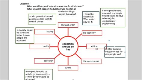 ielts writing sle essays ielts task 2 writing opinion essay