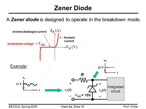 zener breakdown in pn junction diode week 8a outline the pn junction diode reference reading ppt