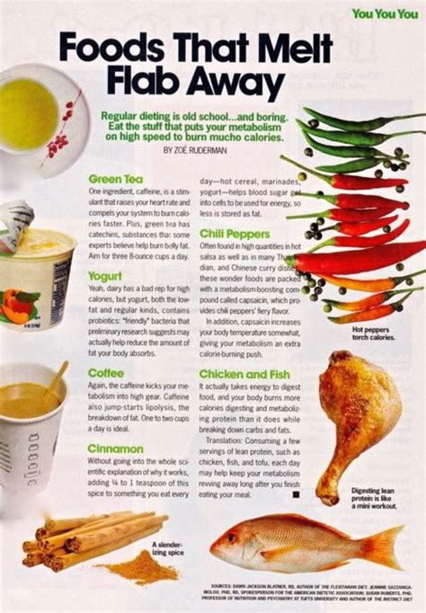 List Of Best Detox Diets by 17 Best Images About Dr Oz On Dash Diet