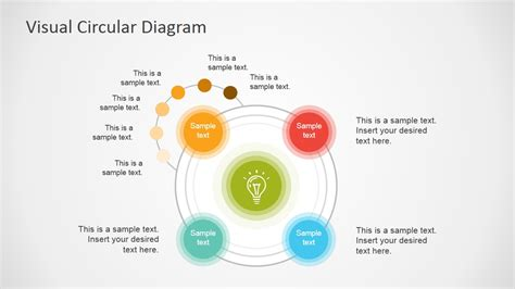 Visual Circular Diagram Powerpoint Template Slidemodel Visual Ppt Templates