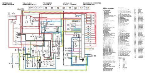 wiring diagram yamaha r6 2008 k grayengineeringeducation